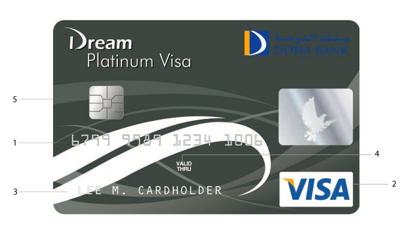 Visa Platinum credit card - Front