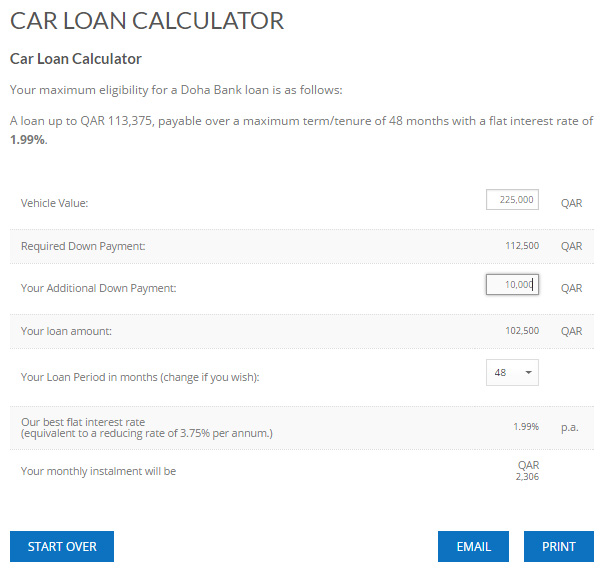 Auto Loan Calculator Total Of Ownership